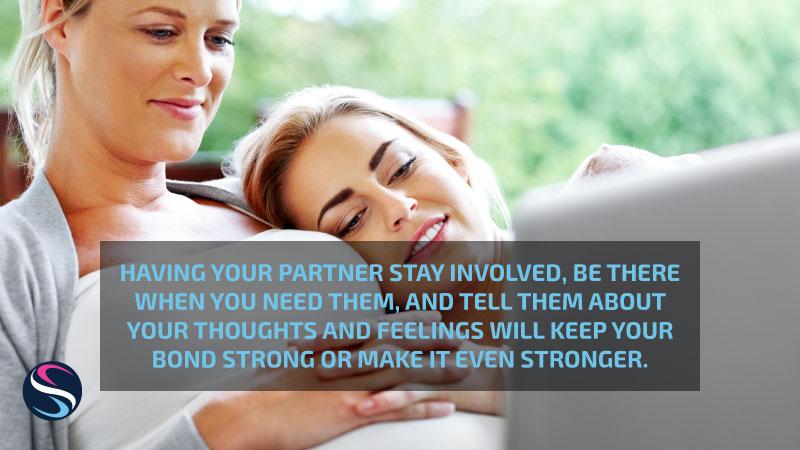 Bonding-Involved