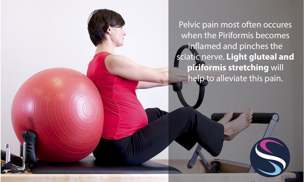 Pelvic Pain Solutions